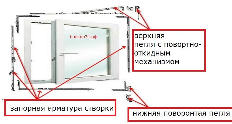 Регулировка окон своими руками фото
